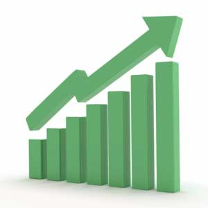 Dental Equipment Market Forecast Predicts Record Growth