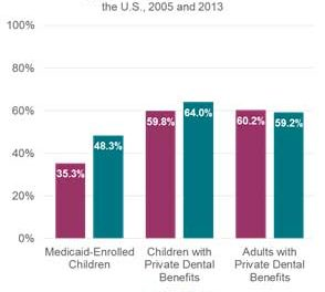 ADA Webinar Examines Dental Care Utilization Nationwide