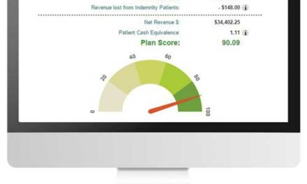 ADA and Sikka Software Introduce the ADA Benefit Plan Analyzer