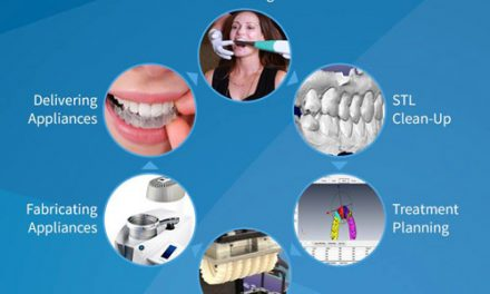 Orchestrate 3D Receives FDA Clearance for Clear Aligner Workflow