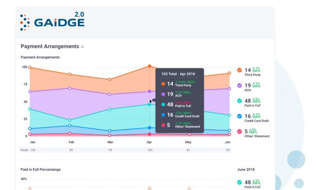 Gaidge Launches Updated Cloud-Based Custom-Built Business Analytics Software for Orthodontic Practices