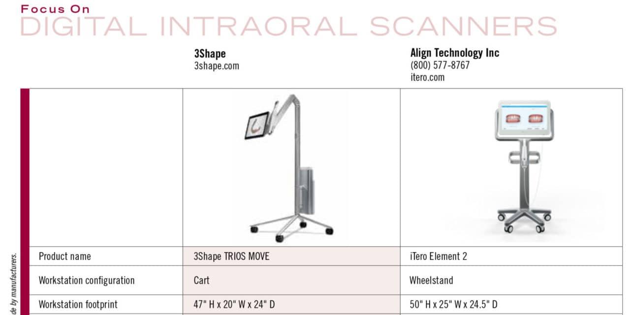 2019 Focus on Digital Intraoral Scanners