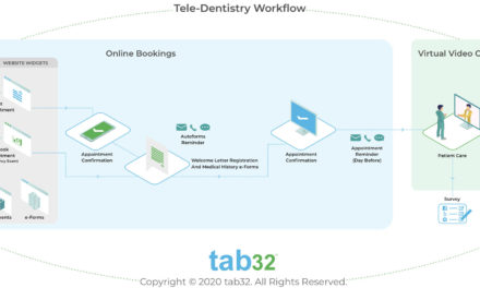 tab32 Launches Dental Emergency Video Calling Platform
