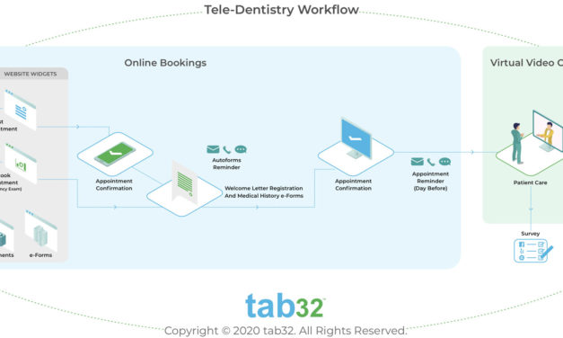 tab32 Launches Dental Emergency Video Calling Platform