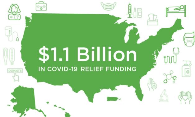 Delta Dental Companies' COVID-19 Relief Funding Nears $1.1B